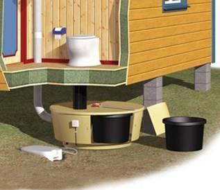 Kompost toalett